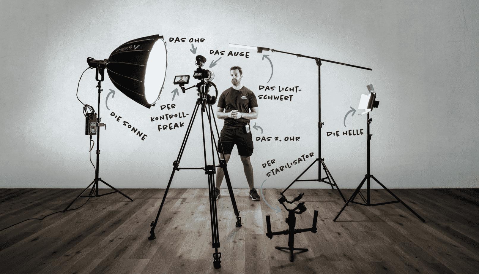 Equipment Videoproduktion Luzern